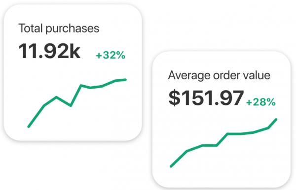 Pinterest Launches Verified Merchant